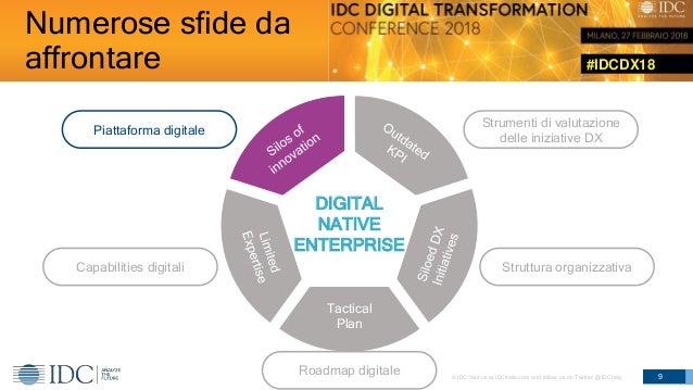 #IDCDX18 © IDC Visit us at IDCitalia.com and follow us on Twitter: @IDCItaly 9 DIGITAL NATIVE ENTERPRISE Tactical Plan Str...