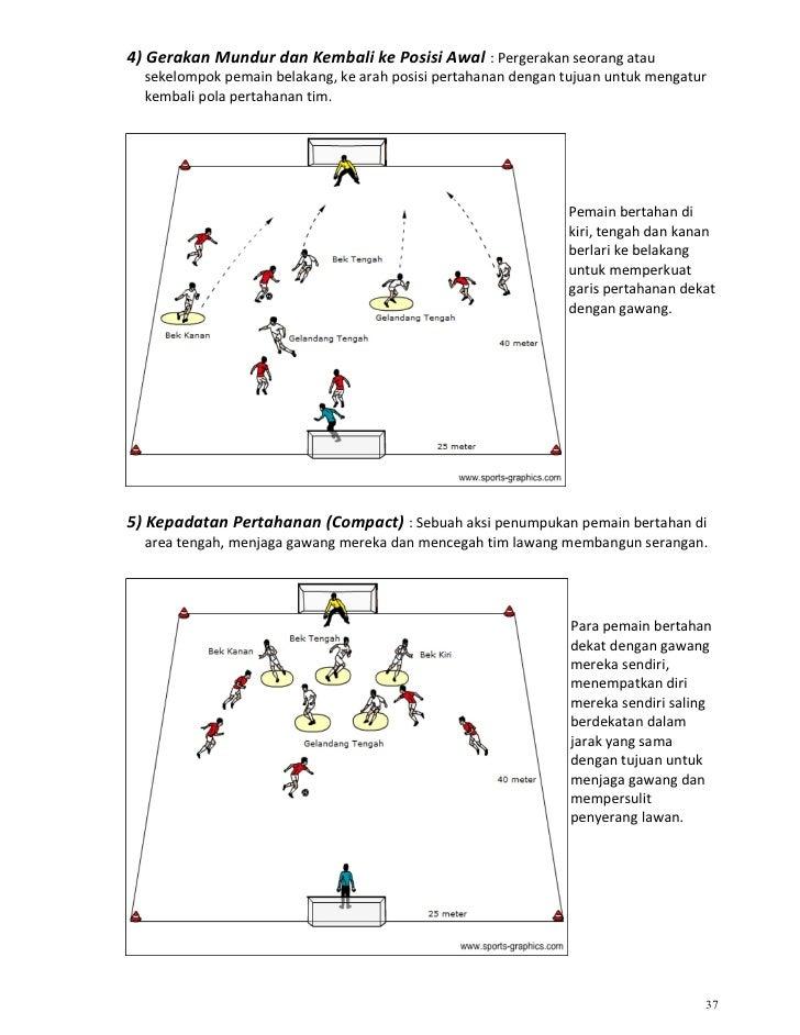 Program Latihan Fisik Futsal Shoes