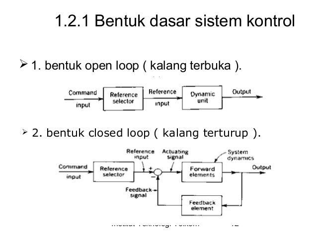 Sistem kontrol 12 ccuart Image collections