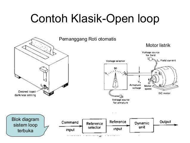 Sistem kontrol institut teknologi telkom 6 7 contoh klasik open loop pemanggang roti otomatis institut teknologi telkom 7 motor listrik blok diagram sistem ccuart Gallery