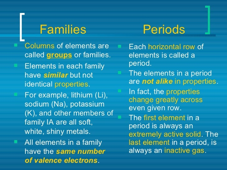 Periodic table of elements families urtaz Images
