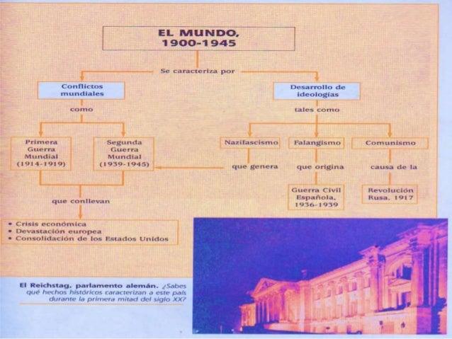 EL rvrú nino,  1 900-1 945     Sc caracteriza por  Conñictos Desarrollo de mundiales ideologias como tales como Primera Se...