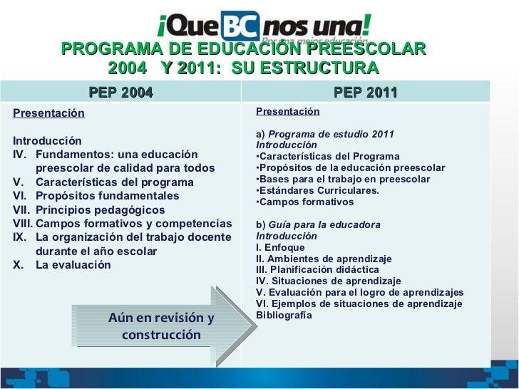 1 plan de estudios educaci n b sica 2011 for Programa curricular de educacion inicial