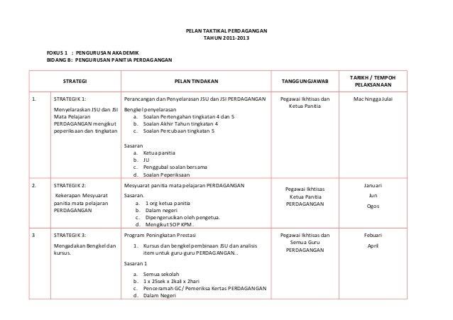 Gubernur Jatim Tularkan Strategi Perdagangan Antar Daerah | Harian Bhirawa Online