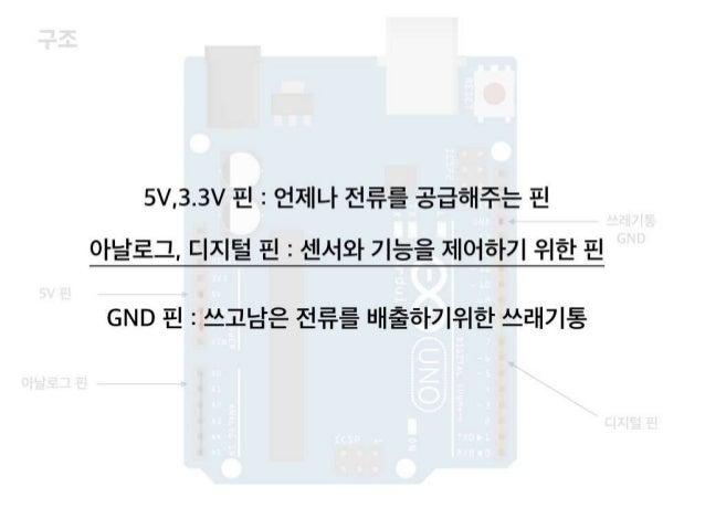5`/.3.3`/핀:언체나전류룰공급  아날로그 디지털핀ː센서와기능을제어하기위한핀 홉싸괌핀 ː 쓰고남은 전류를 배출하기위한 쓰래기통