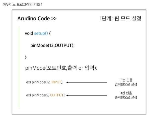 아두이노 프로그래밍 기초 1  ^「나바:0 (0신숱 >>  `/0듐(〕 핏숀 이 기댈 핍둠[1【/ 0신슨(13'0〔〕† 〓:†);  줌  핍토: / 0신6(포트번호′출력 0「 압력);  슨×) 0l[1l/l0(1슨(12...