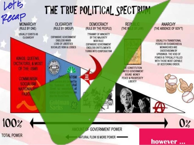 political socialization Political socialization  true or false the most important political socialization takes place after age 25, after people start paying attention to politics.