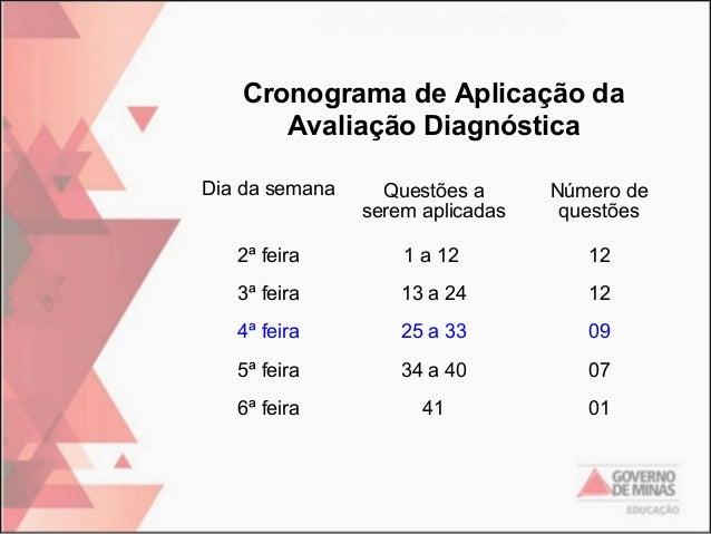 Cronograma de Aplicação da Avaliação Diagnóstica Dia da semana  Questões a serem aplicadas  Número de questões  2ª feira  ...
