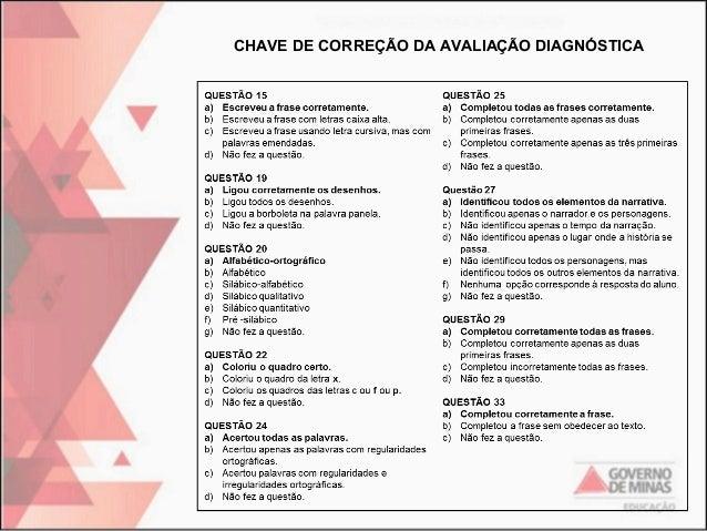 CHAVE DE CORREÇÃO DA AVALIAÇÃO DIAGNÓSTICA