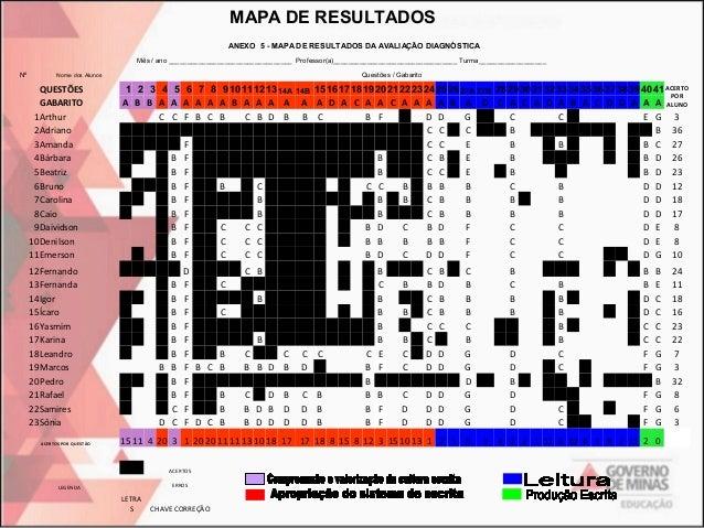 MAPA DE RESULTADOS ANEXO 5 - MAPA DE RESULTADOS DA AVALIAÇÃO DIAGNÓSTICA Mês / ano _________________________________ Profe...