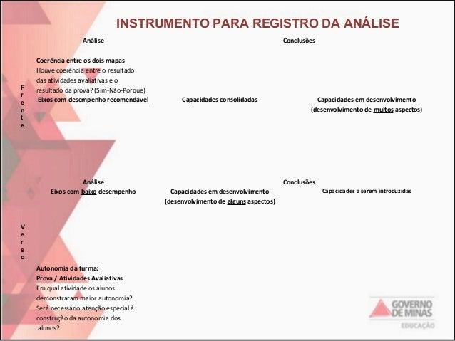 INSTRUMENTO PARA REGISTRO DA ANÁLISE Análise  F r e n t e  Coerência entre os dois mapas Houvecoerênciaentreoresultado...