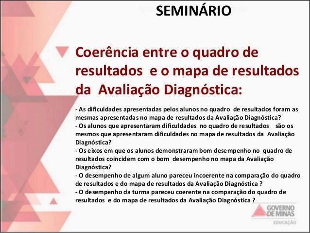 SEMINÁRIO Coerência entre o quadro de resultados e o mapa de resultados da Avaliação Diagnóstica: - As dificuldades aprese...