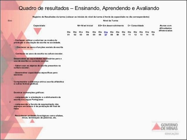 Quadro de resultados – Ensinando, Aprendendo e Avaliando Registro de Resultados da turma (colocar as iniciais do nível da ...