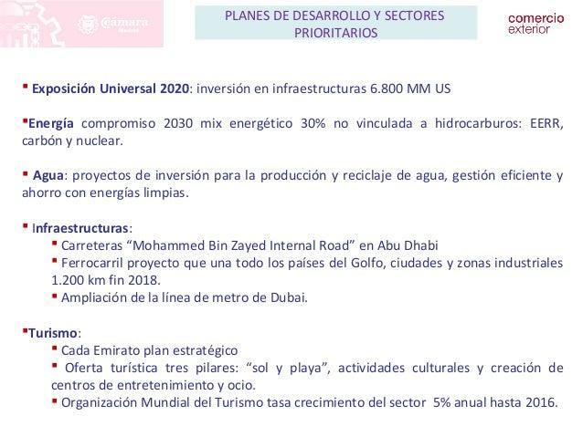 PLANES DE DESARROLLO PLANES Y SECTORES DE DESARROLLO PRIORITARIOS  Y SECTORES  PRIORITARIOS   Exposición Universal 2020: ...