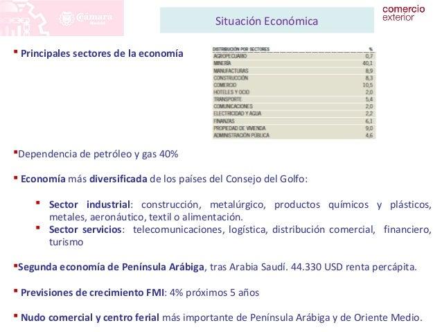 O  Situación Económica   Principales sectores de la economía  Dependencia de petróleo y gas 40%   Economía más diversif...