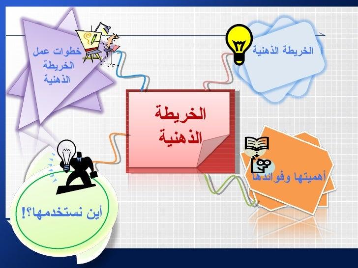 خريطة ذهنية فارغة Ppt Kharita Blog