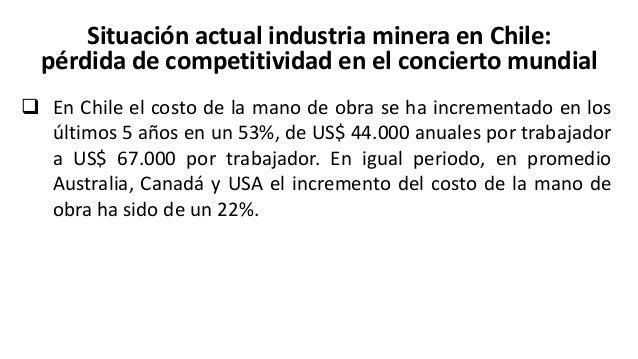 Situación actual industria minera en Chile: Demanda Acumulada de Capital Humano.  Fuente: FCH.