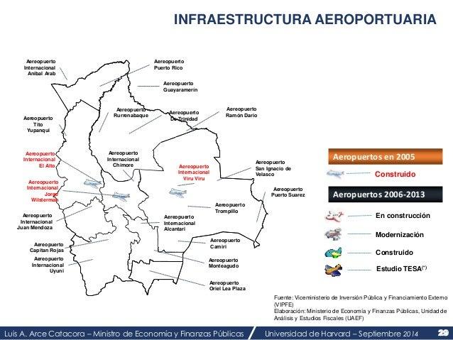 INFRAESTRUCTURA AEROPORTUARIA  Aeropuertos en 2005  Construido  Aeropuertos 2006-2013  En construcción  Modernización  Aer...