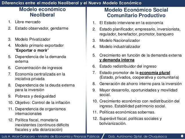 Diferencias entre el modelo Neoliberal y el Nuevo Modelo Económico  Modelo económico  Neoliberal  Modelo Económico Social ...