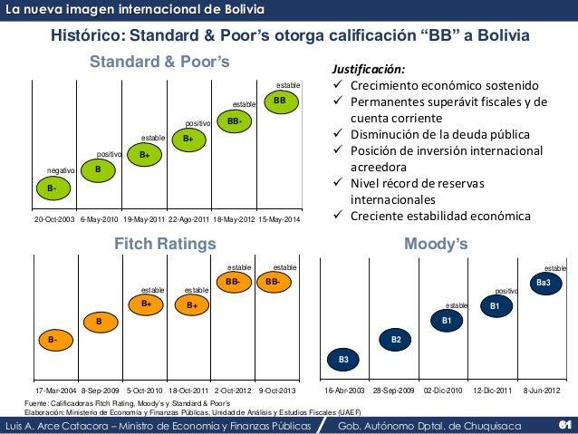 """La nueva imagen internacional de Bolivia  Histórico: Standard & Poor's otorga calificación """"BB"""" a Bolivia  Standard & Poor..."""