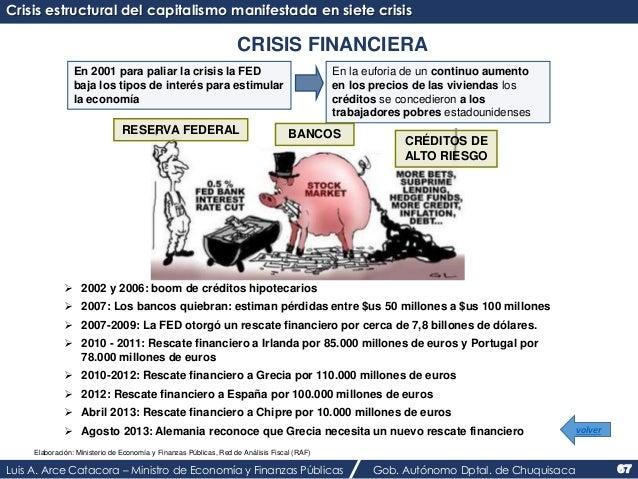 Crisis estructural del capitalismo manifestada en siete crisis  CRISIS FINANCIERA  En 2001 para paliar la crisis la FED  b...