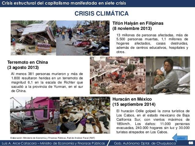 Crisis estructural del capitalismo manifestada en siete crisis  CRISIS CLIMÁTICA  Tifón Haiyán en Filipinas  (8 noviembre ...