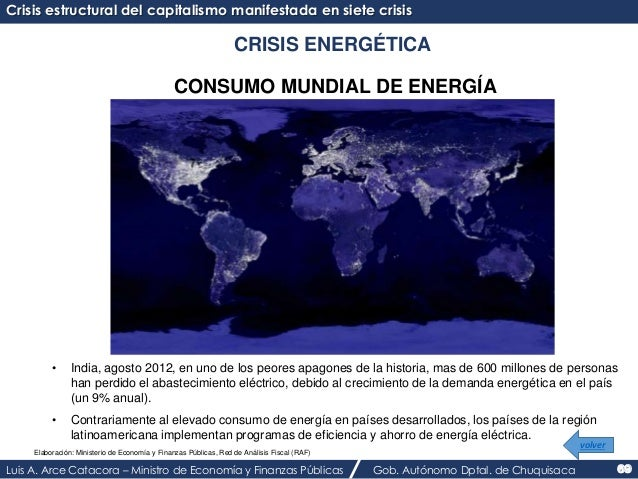 Crisis estructural del capitalismo manifestada en siete crisis  CRISIS ENERGÉTICA  CONSUMO MUNDIAL DE ENERGÍA  • India, ag...