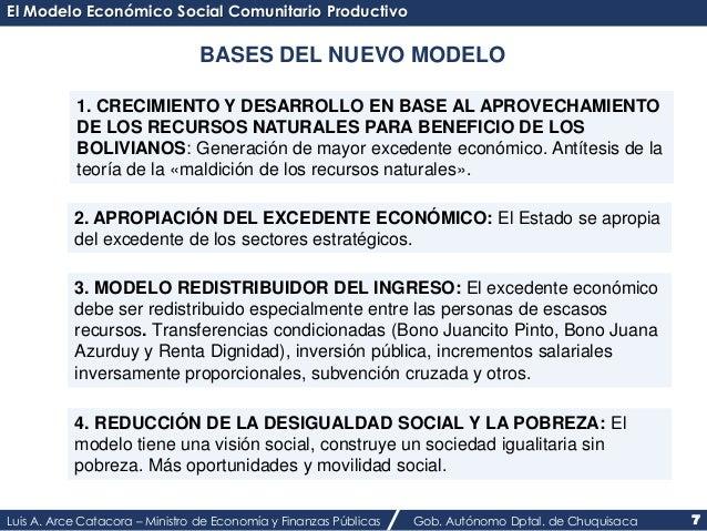 El Modelo Económico Social Comunitario Productivo  BASES DEL NUEVO MODELO  1. CRECIMIENTO Y DESARROLLO EN BASE AL APROVECH...