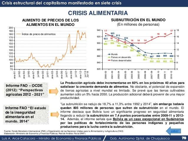 Crisis estructural del capitalismo manifestada en siete crisis  200  190  180  170  160  150  140  130  120  110  100  90 ...