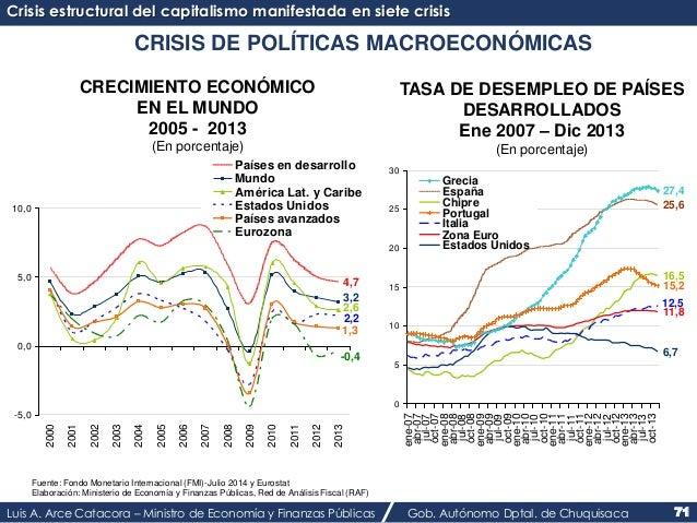 Crisis estructural del capitalismo manifestada en siete crisis  CRISIS DE POLÍTICAS MACROECONÓMICAS  CRECIMIENTO ECONÓMICO...