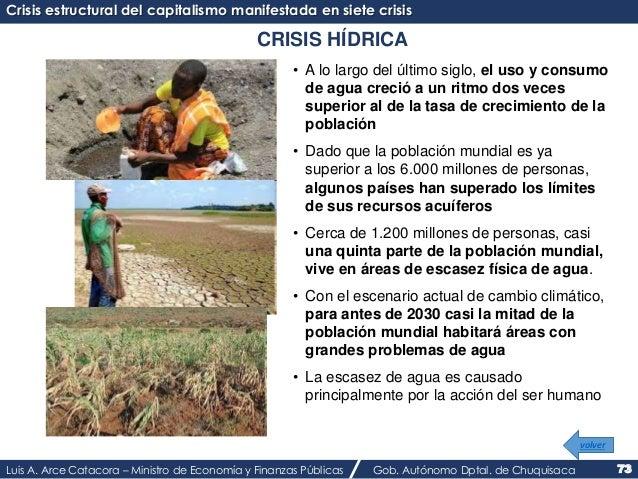 Crisis estructural del capitalismo manifestada en siete crisis  CRISIS HÍDRICA  • A lo largo del último siglo, el uso y co...