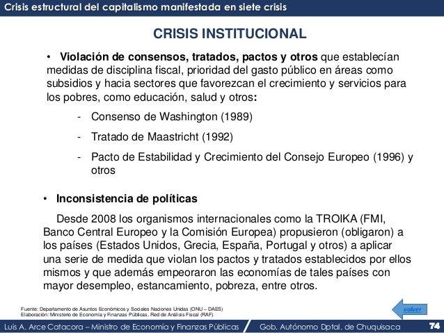 Crisis estructural del capitalismo manifestada en siete crisis  CRISIS INSTITUCIONAL  • Violación de consensos, tratados, ...
