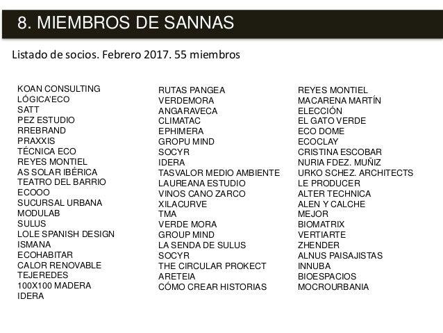 Listado de socios. Febrero 2017. 55 miembros 8. MIEMBROS DE SANNAS KOAN CONSULTING LÓGICA'ECO SATT PEZ ESTUDIO RREBRAND PR...