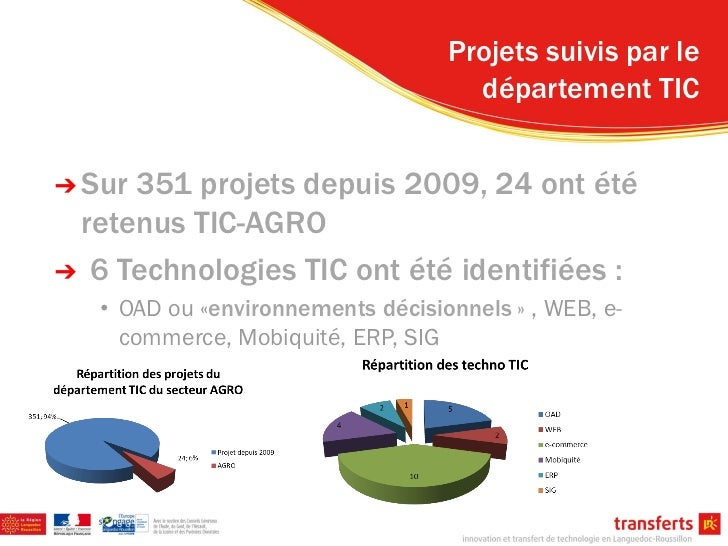 Projets suivis par le                                     département TIC➔ Sur351 projets depuis 2009, 24 ont été retenus ...