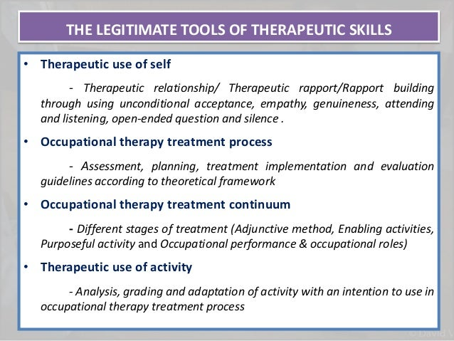use of self in counseling Five counseling theories and approaches psychotherapists and counselors who use this approach direct much of their focus and energy on self -determination.