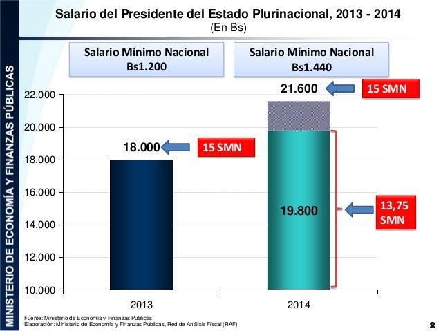 2 Salario del Presidente del Estado Plurinacional, 2013 - 2014 (En Bs) Fuente: Ministerio de Economía y Finanzas Públicas ...