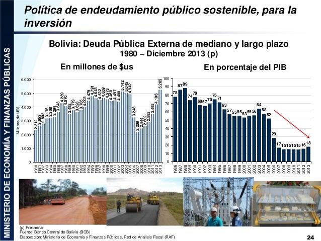 Ministro de Economía y Finanzas Públicas, Luis Arce Catacora, expuso ...