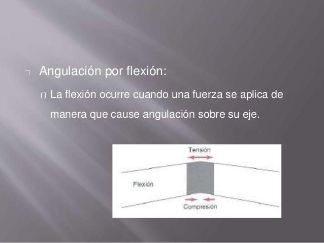 Angulación por flexión: La flexión ocurre cuando una fuerza se aplica de manera que cause angulación sobre su eje.