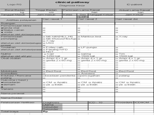 clinical pathway rumah sakit pdf
