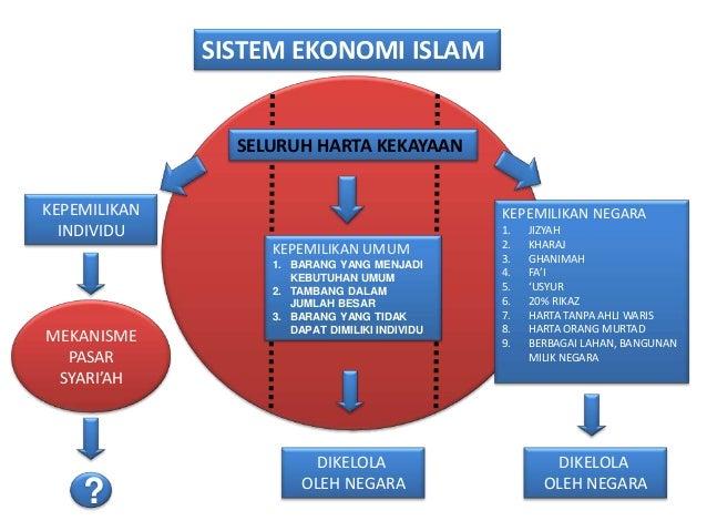 Sistem perdagangan donchian 5 20