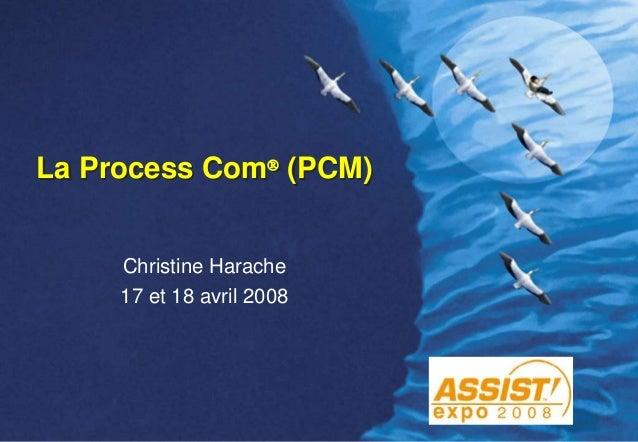 La Process Com (PCM)  Christine Harache  17 et 18 avril 2008