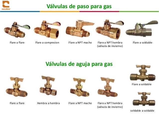 1 productos construccion for Llave tubo para valvula de ducha