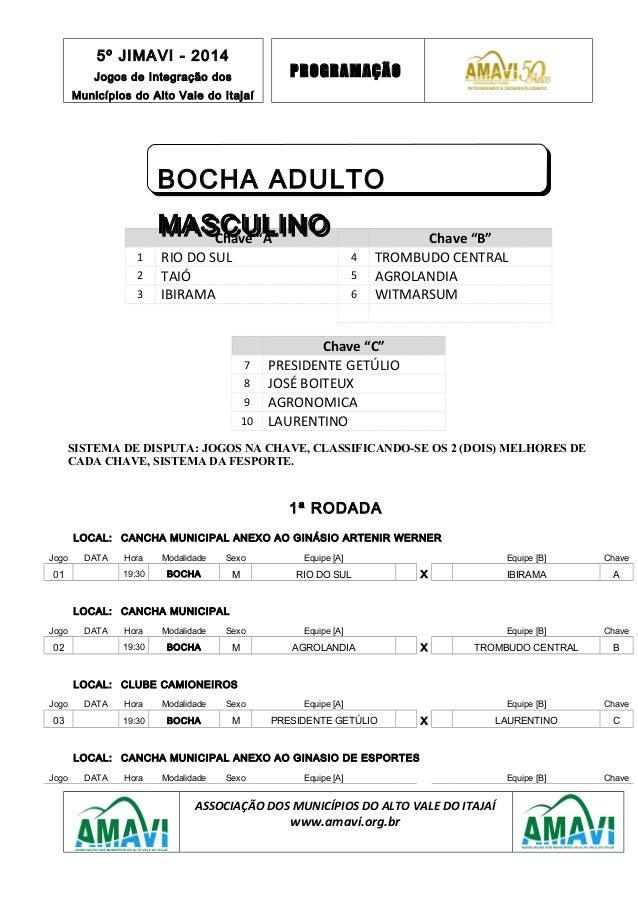 """5º JIMAVI - 2014 Jogos de Integração dos Municípios do Alto Vale do Itajaí PROGRAMAÇÃO Chave """"A"""" Chave """"B"""" 1 RIO DO SUL 4 ..."""