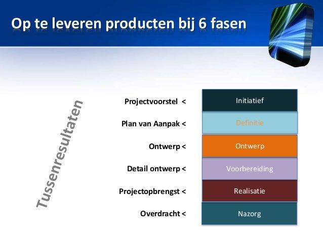 plan van aanpak tussenresultaten Sessie 1: Project, projectmanagement van A Z, PRM plan van aanpak tussenresultaten