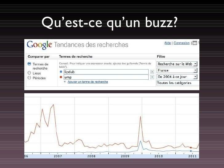 Qu'est-ce qu'un buzz?