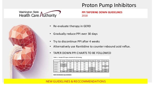 Proton Pump Inhibitors 2019 Guidelines Amp Recommendations