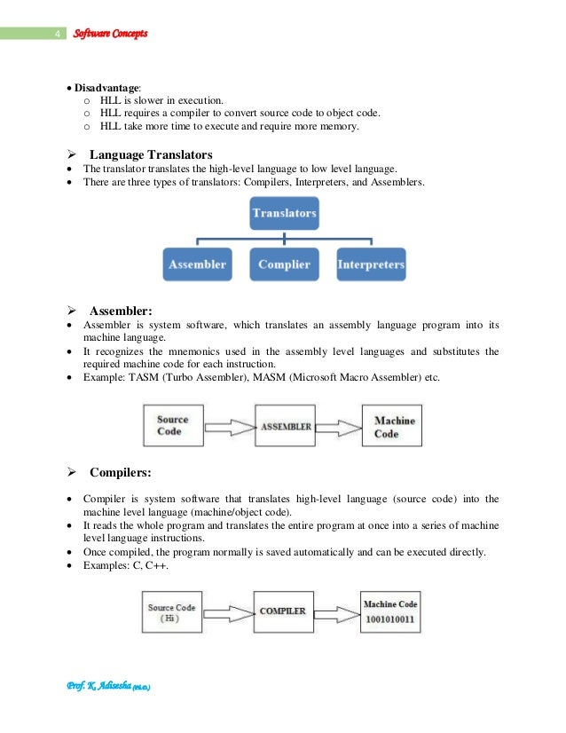 Software Concepts Notes