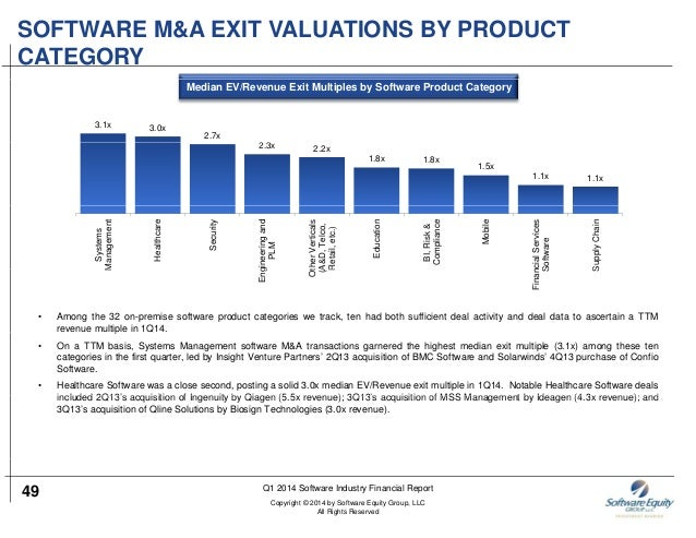 1Q 2014 Software Valuations and M&A Activity