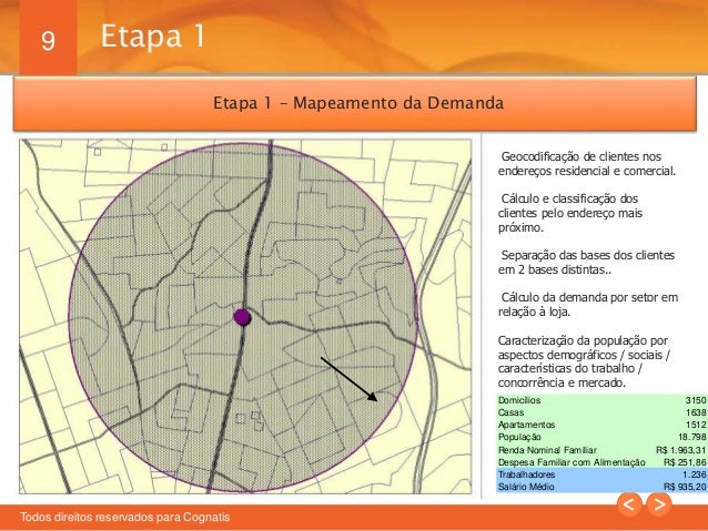 9  Etapa 1 – Mapeamento da Demanda  Todos direitos reservados para Cognatis  Geocodificação de clientes nos  endereços res...