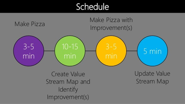 Build Your Own Value Stream Map by Paul J Heidema and Junbin Huang